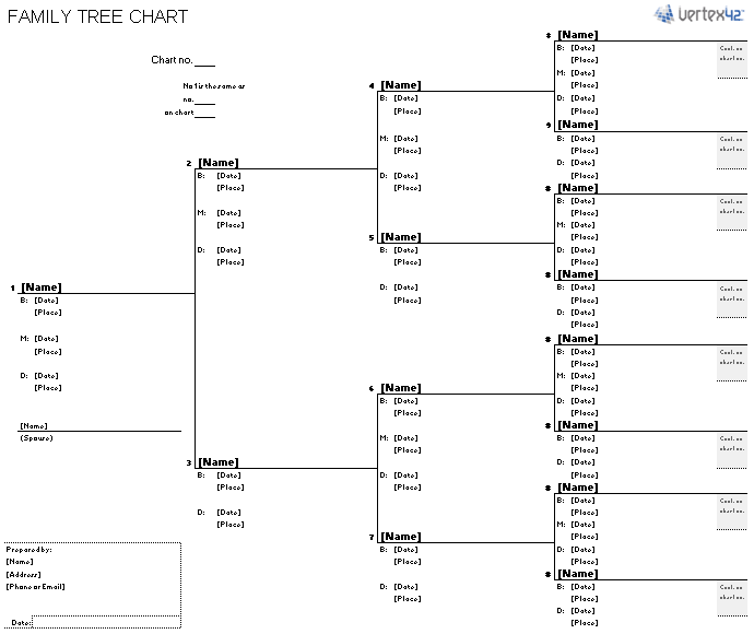 family tree flow chart template